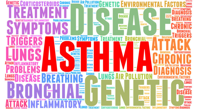 About Asthma Wordcloud on TalkingAsthma